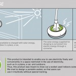 Como funciona a tomada solar