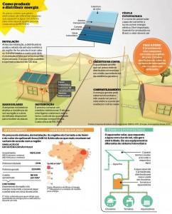 venda_de_energia_solar_02