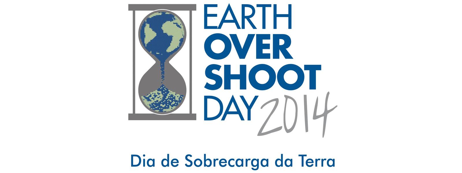 Dia da sobrecarga da Terra wwf