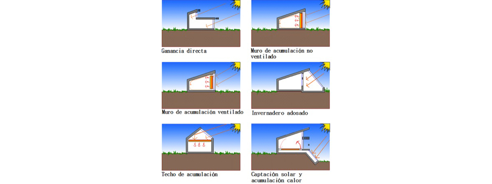 sistema-solar-passivo-arquitetura