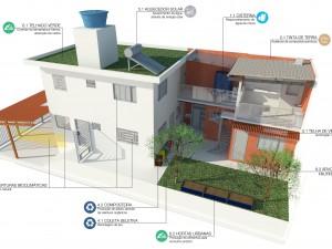 arquitetura-sustentavel-sp