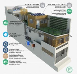 sustentabilidade globo