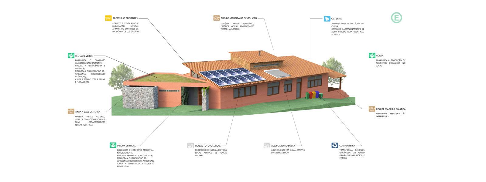 arquitetura-sustentavel-brasilia-capa