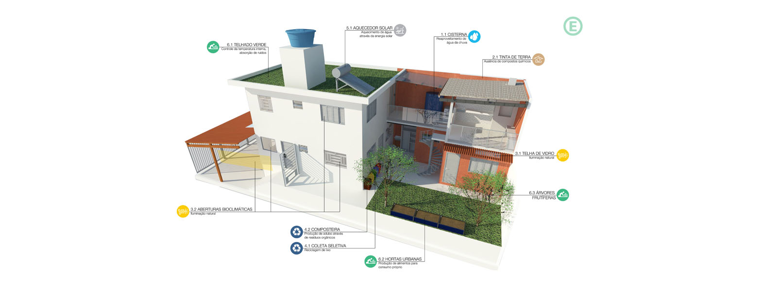 arquitetura-sustentavel-capa