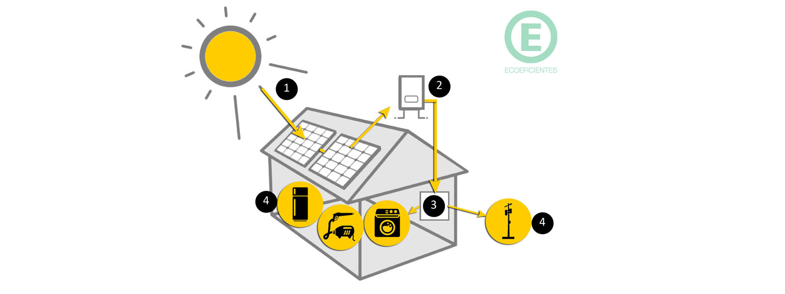 energia-solar-funcionamento-capa