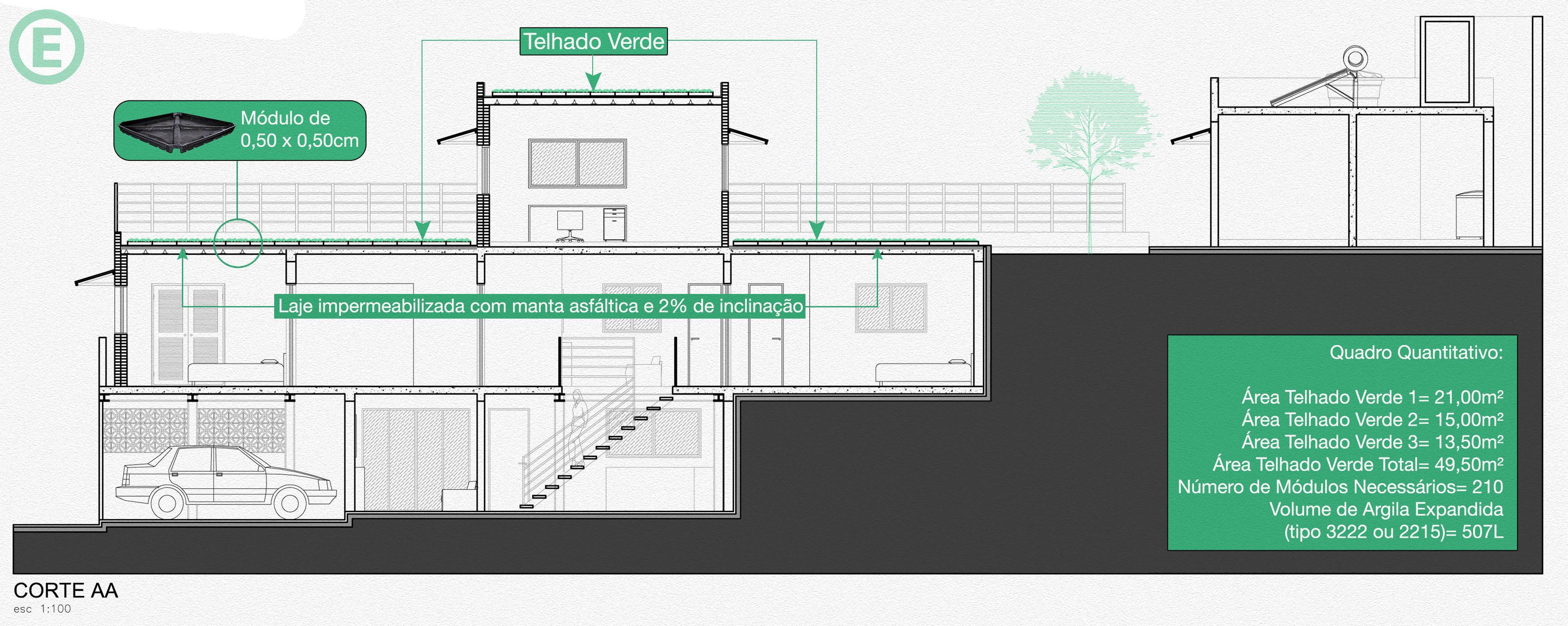 Top Reforma de residência Sustentável em São Paulo EI14