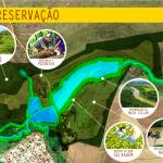 Preservação-Parque Ecológico
