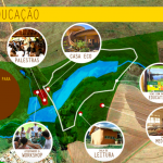 zoneamento-parque ecológico