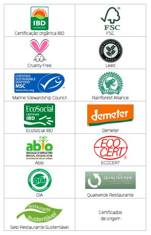 Selos de Restaurante Sustentável