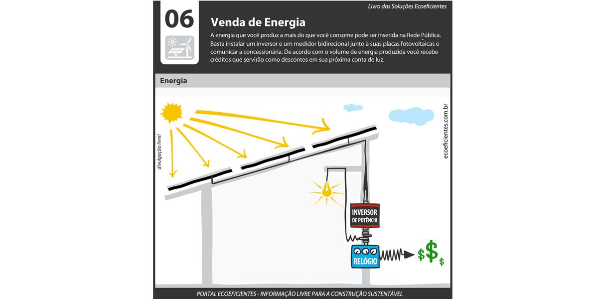 venda-de-energia-fotoviltaica