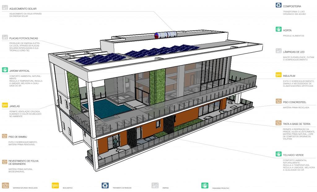 Arquitetura-Sustentável-Cobertura-Apartamento-reforma_