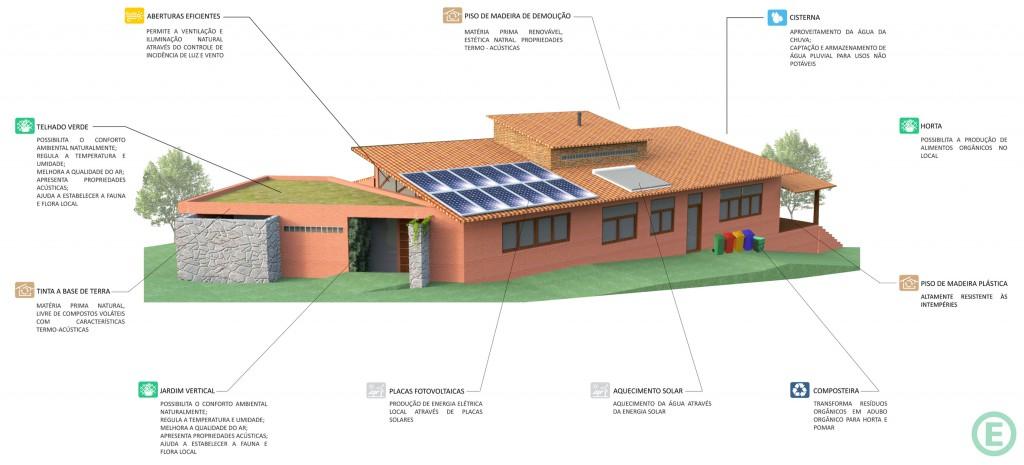 arquitetura-sustentavel-brasilia